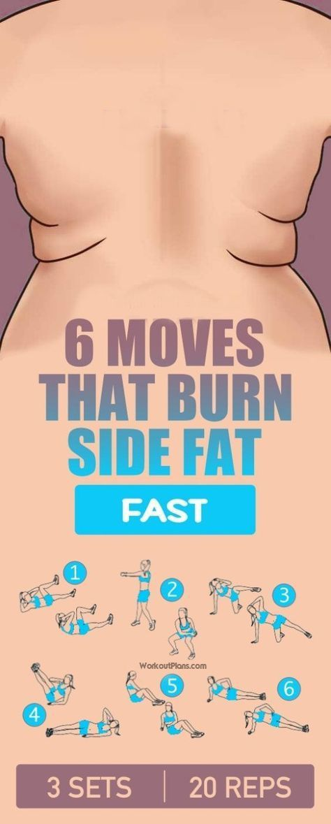 Burn Side Fat With The Best Core Workouts And Tips...
