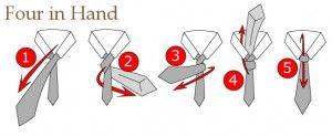 Comment nouer une cravate façon 1920 - 2ème noeud