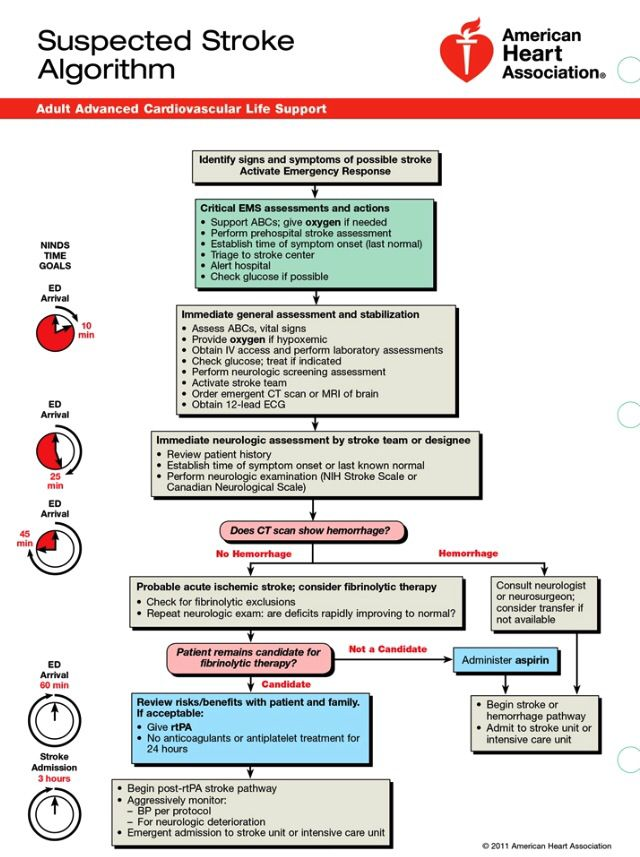 aha 2010 acls guidelines pdf