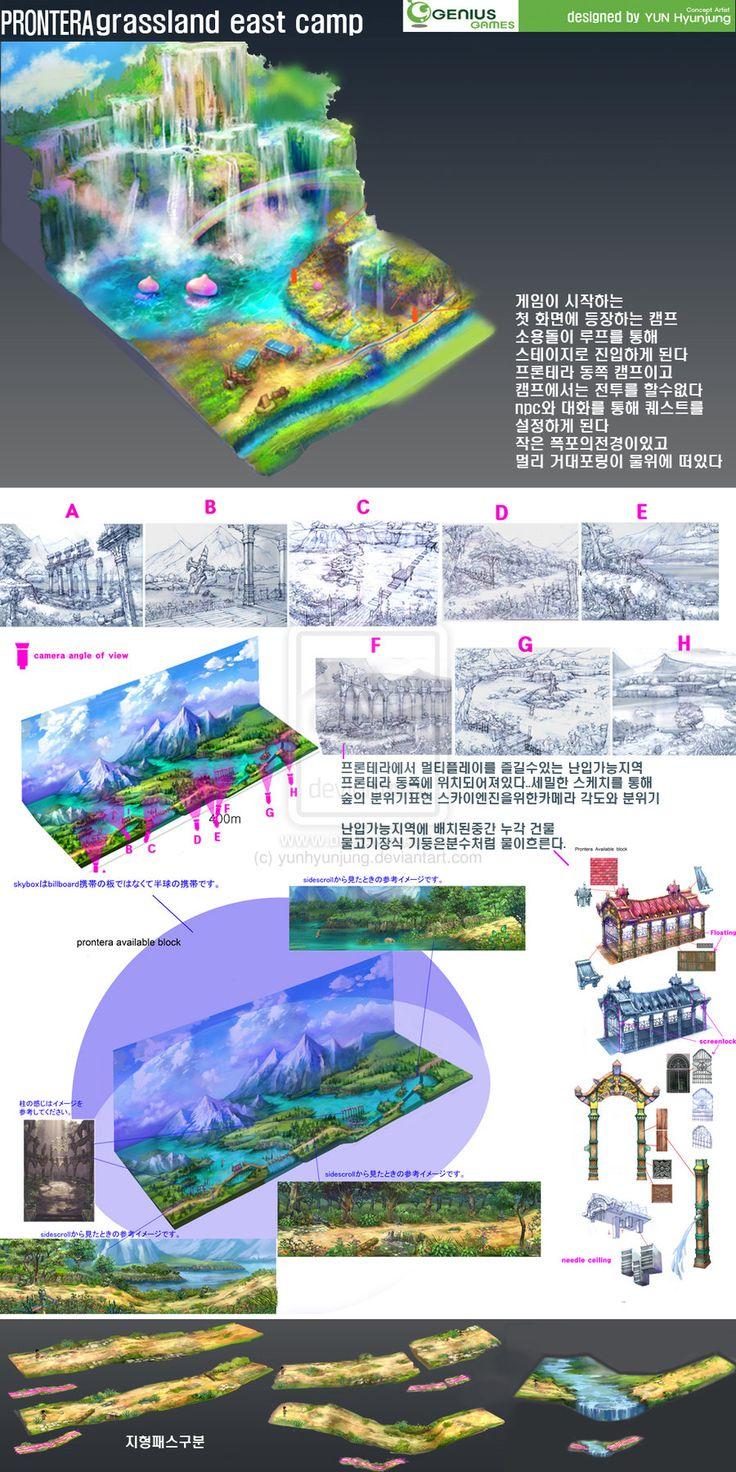 myworks by yunhyunjung.deviantart.com on @deviantART