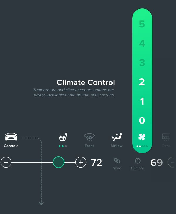 Inspired by the 17 inch touchscreen of Tesla's awesome Model S we designed an interface concept for a new generation of car infotainment systems. Based on Teslas current interface we designed a concept using responsive widgets that can be rearranged on a …