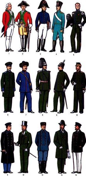 Военный костюм россии