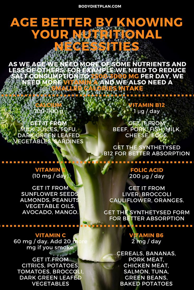 Find out more healthy tips at bodydietplan.com