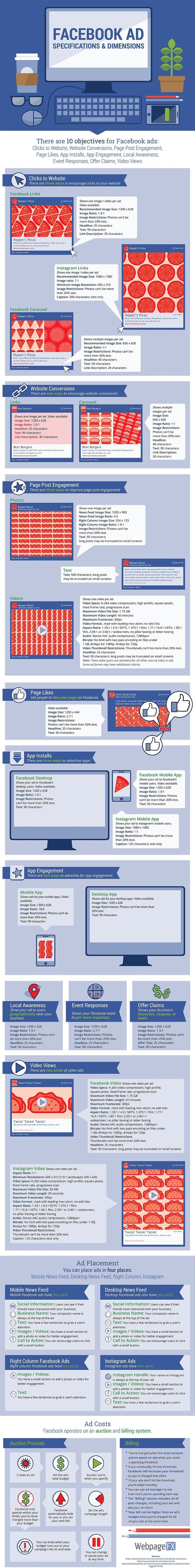 Facebook ad specs and dimensions