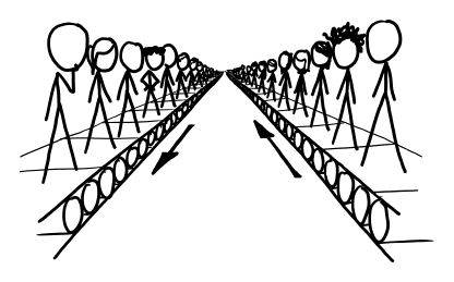 several stick figure characters on two conveyer belts going opposite directions, passing each other.