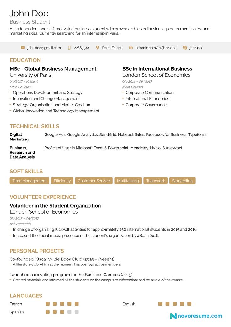 How to write a resume for a school student cover resume