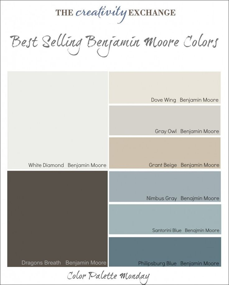 Best Selling Benjamin Moore Colors. ( Images of  spaces painted in some of these colors).The Creativity Exchange
