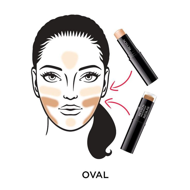 For an oval face, apply contour to the hollows of your cheeks and along the jawline.