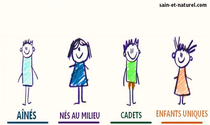 Ordre de naissance : Comment étiez-vous lorsque vous étiez petit? Êtes-vous l'aîné, au milieu ou le cadet? Voici comment votre ordre de naissance influence