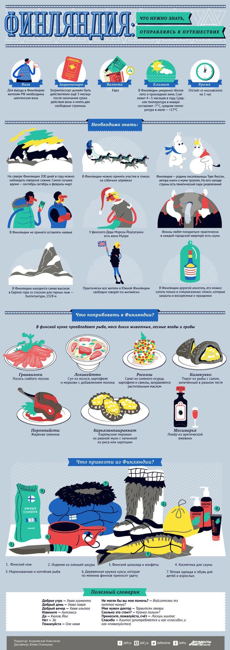 Финляндия: что нужно знать, отправляясь в путешествие? Инфографика | Инфографика…