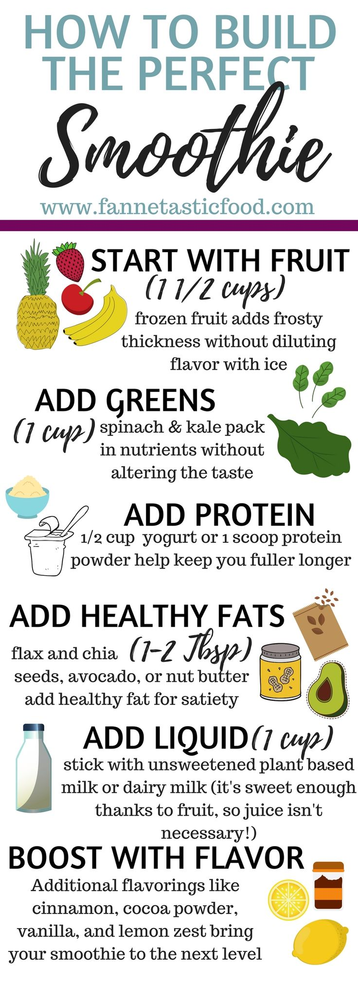 Create perfect smoothies every time with this healthy smoothie formula! These mi…