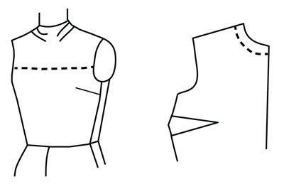Illustrazione raffigurante modello alterazione del corpetto per grande collo