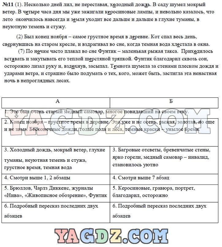 Смотреть онлайн домашняя работа 7 класса по русскому языку форекс входы