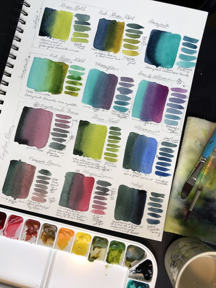 Week 2 Creating A Personal Color Palette For Watercolor Part 2