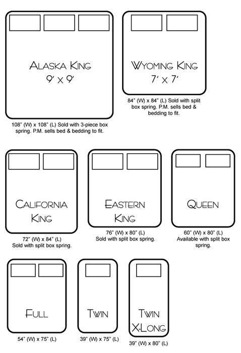 Bed Size Chart. I have Cali king now...but now I want an Alaska king!!!! Holy cow...haha