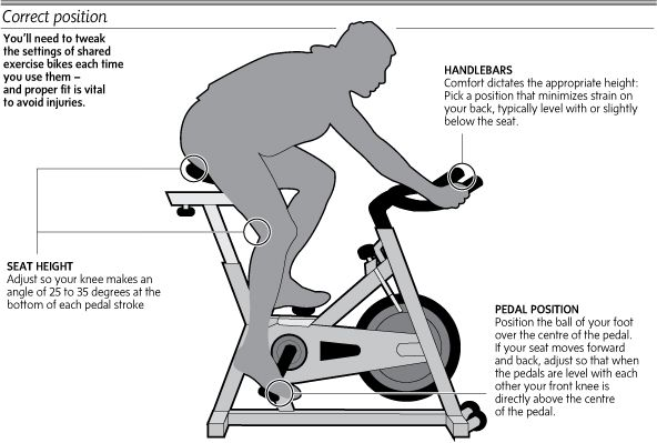 Correct Spinning Position