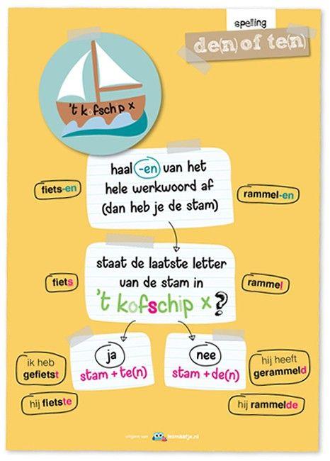 Educatieve poster : de(n) of te(n)? / regel : 't kofschip x & https://www.lesmaatje.nl/a-46520357/taal/educatieve-poster-te-n-of-de-n/