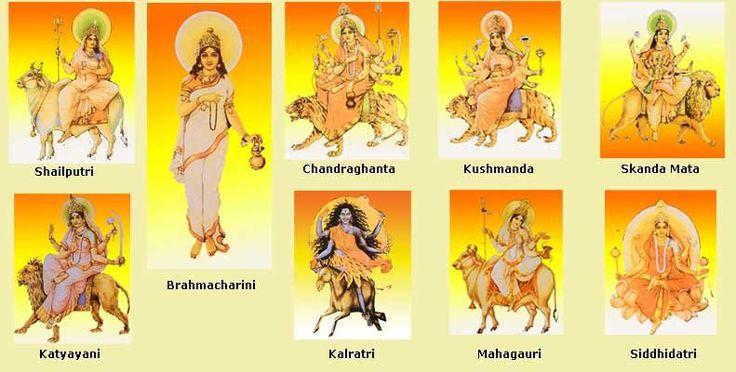 The nine main forms of Goddess Durga.