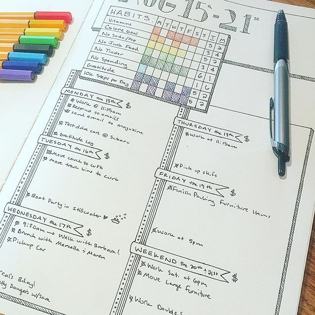 Here's the finished weekly layout in my #bulletjournal from last week! It was a rough one for my spending - completely forgot to keep track due to where I placed the $ signs... This week I'll try something different! #showmeyourplanner