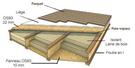 Plancher bois dalle béton