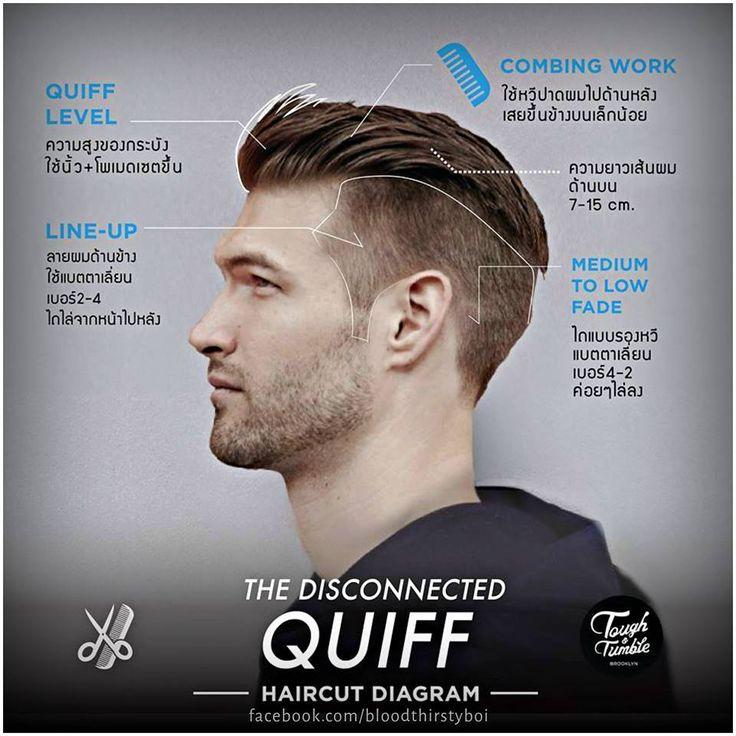 51 besten barberia proyecto Bilder auf Pinterest  Ritter Namen und Frisuren