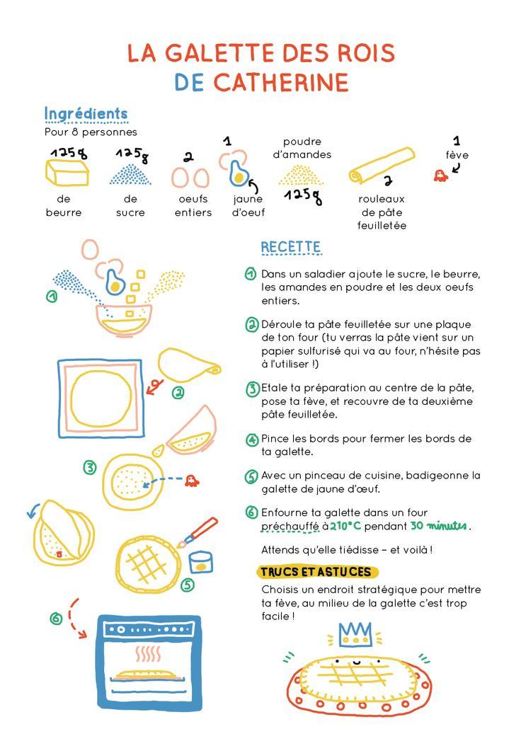 macocobox novembre - Twelfth-Night pancake recipe / recette de la galette des rois - cook book illustration / illustration de carnet de recettes -  camille chauchat