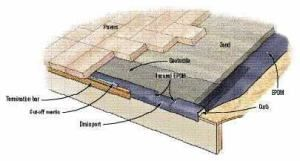Engineered framing, rubber roofing, and an inch of sand form the foundation for a high-class and low-maintenance surface.