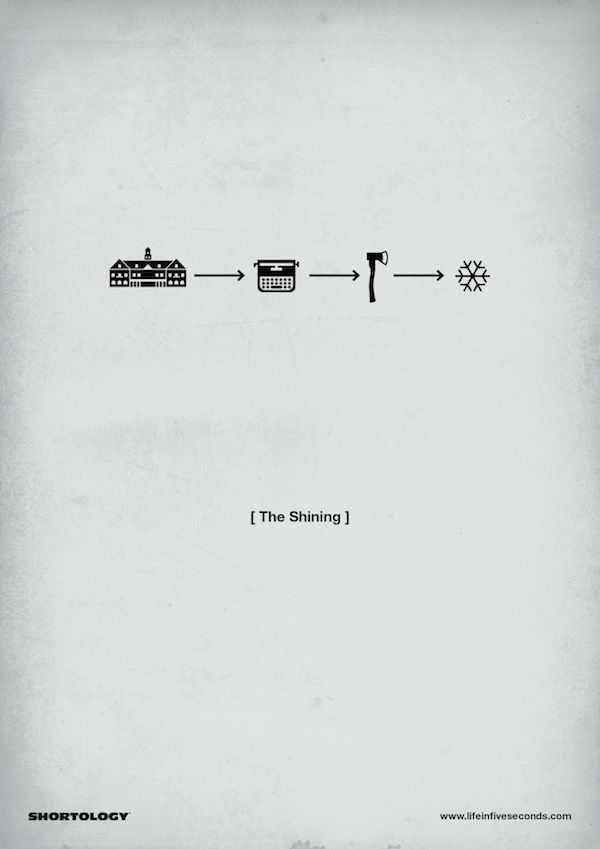 New Clever Pictogram Movie Posters by H-57 take some popular movies, both old and new, and condenses their plots down to their most basic forms