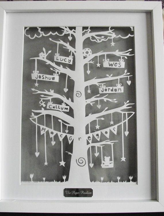 les 25 meilleures id es concernant le tableau projets d 39 arbre g n alogique sur pinterest mur d. Black Bedroom Furniture Sets. Home Design Ideas