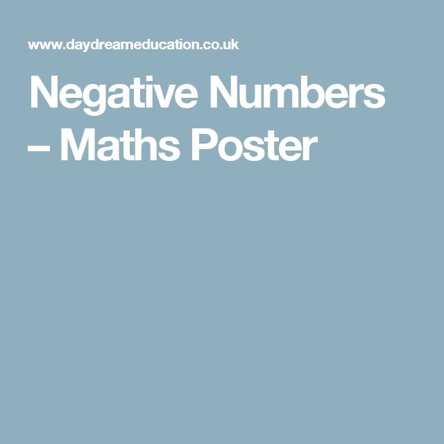 Negative Numbers – Maths Poster