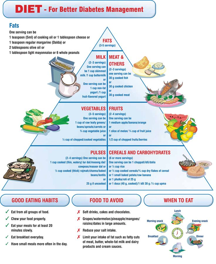 Best  Diet Food Chart Ideas On   Nutrition Food Chart