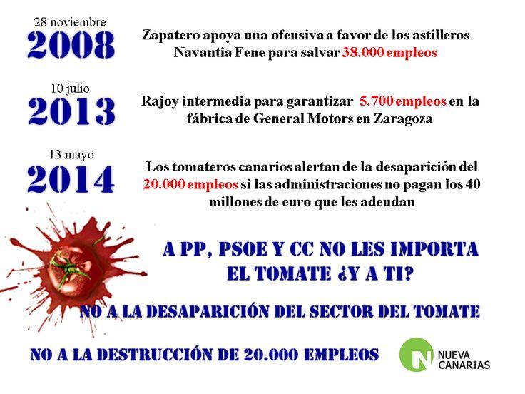 A PP, PSOE y CC poco les importa la situación del sector tomatero canario ¿y a tí?