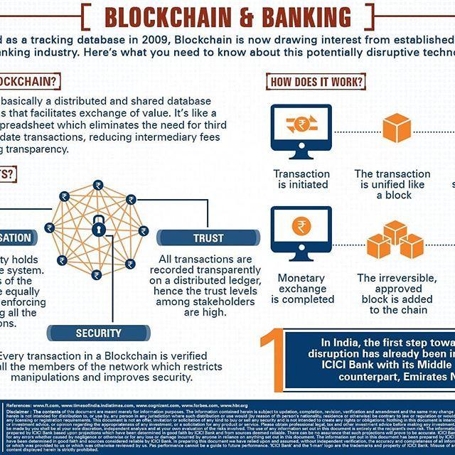 cryptocurrency exchange basics