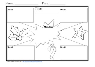 104 best Instructional Strategies: Graphic Organizers