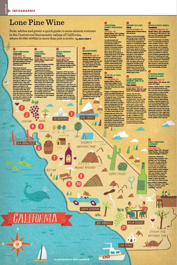Lone Pine Wine | Illustrated map, Map maker, California map