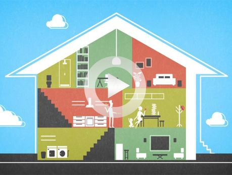 Great little video: Simple explanation of homeowner's insurance coverage