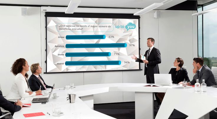Uno de los sectores que tienen que estar más avanzados tecnológicamente, son los centros de formación.  Nuestra app interactiva, facilita el enseñamiento gracias a sus funciones.  Las principales funcionalidades para este sector, son las votaciones, evaluaciones, concursos y encuestas.
