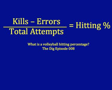 """What's a Hitting Percentage and What is Considered Good? The Dig Episode 008 Today's episode is a fast one.  The question is """"What is a hitting percentage and what is considered a good number?""""  A hitting percentage is the number which calculates your hitting efficiency..."""