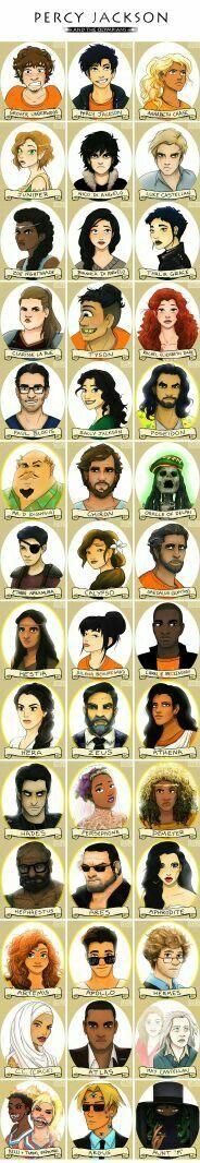 Personagens de Percy Jackson & Os Olimpianos