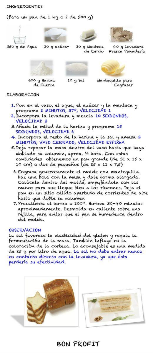 PAN DE MOLDE (RECETAS THERMOMIX)