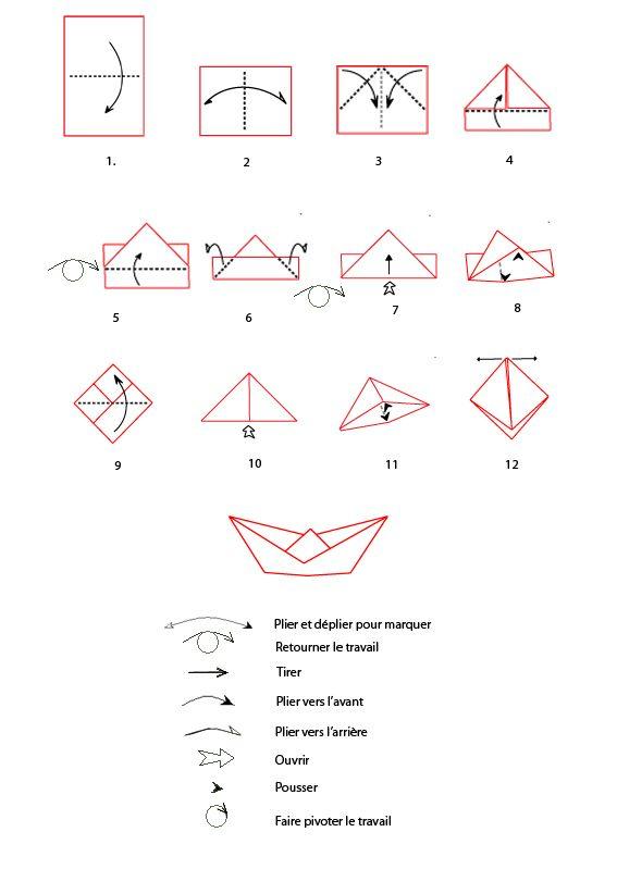 croquis bateau en origami