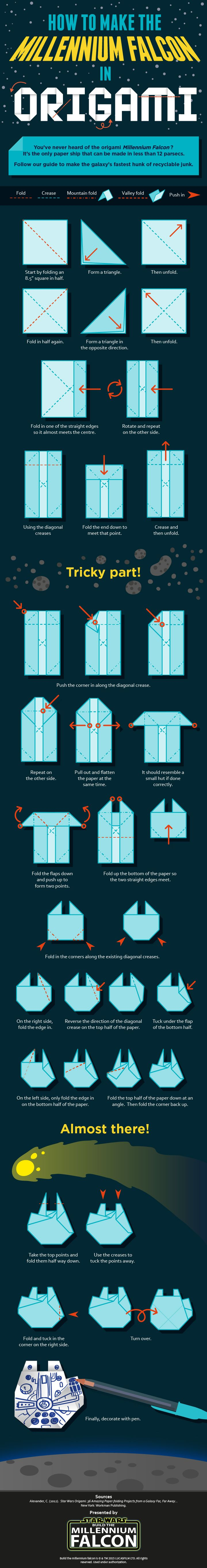 [INFOGRAPHIC] Make a Millennium Falcon in origami—Any Star Wars fan will love this infographic: Step-by-step guide to creating an origami Millennium Falcon.