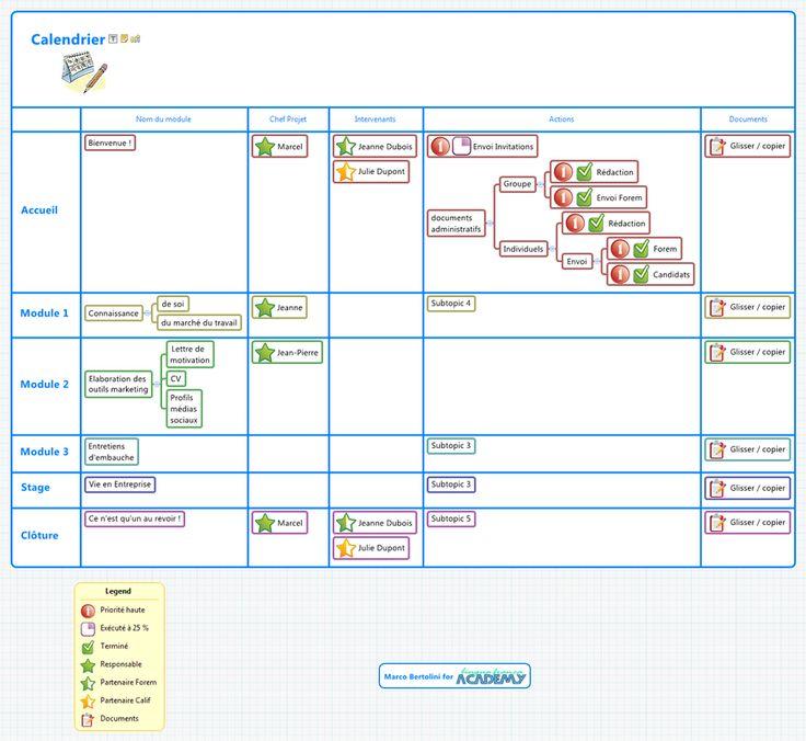 Comment concevoir un projet ? Quels outils mettre en place pour le suivi et l'évaluation d'un projet ? Comment rassembler d'un seul coup d'oeil toute l'information su…