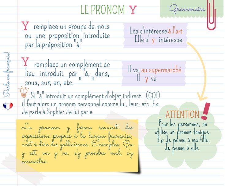 Pour aller plus loin Illustration explicative sur El conde.fr Exemples et activités sur Podcast Français Facile  Exercices:...