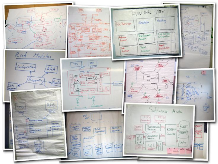 typical-software-architecture-sketches