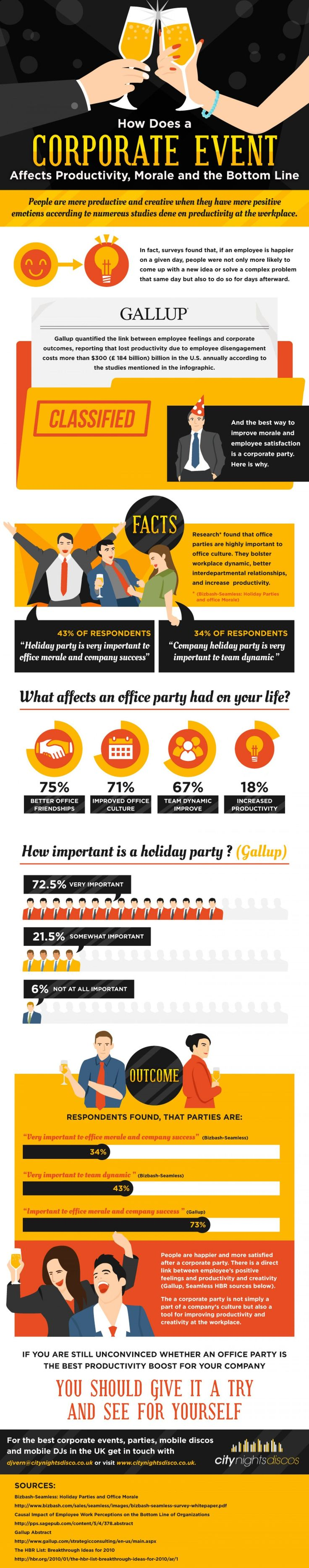 How Does A Corporate Event Affects Productivity