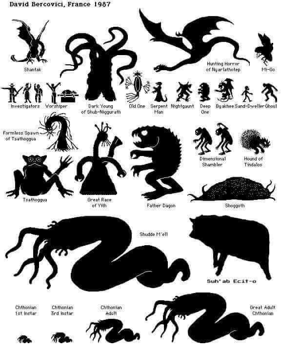 Cthulhu mythos monster size chart