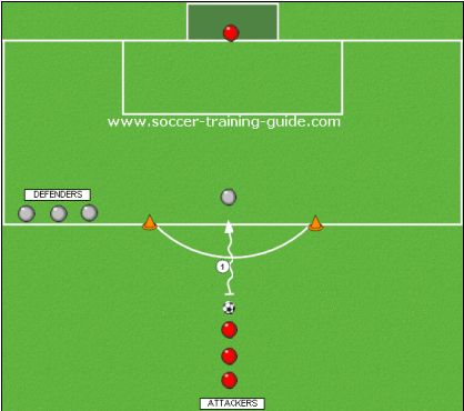 Sports Betting Strategies Soccer Drills - image 7