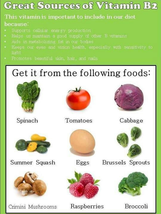 GREAT SOURCES OF. VITAMIN B2 | Health | Pinterest