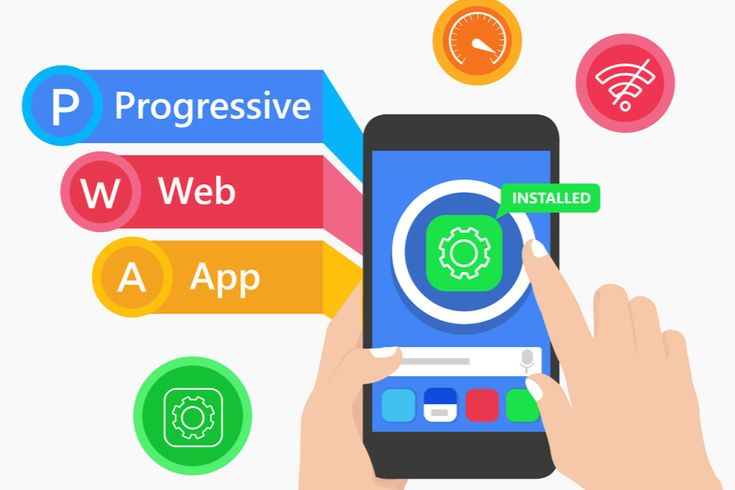 innovations of internet marketing The innovative success that is apple, inc and operations commons,marketing around the world through its innovative hardware, software and internet.